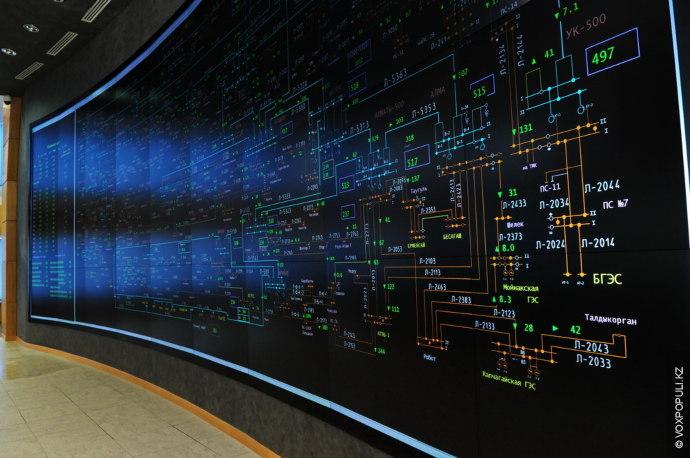 Региональные диспетчеры рапортуют о состоянии линий, оборудования энергопроизводящих организаций и подстанций, находящихся в зоне ответственности...